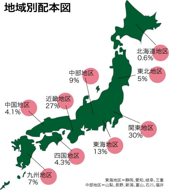 地域別配本図